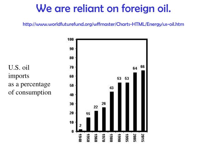 We are reliant on foreign oil.