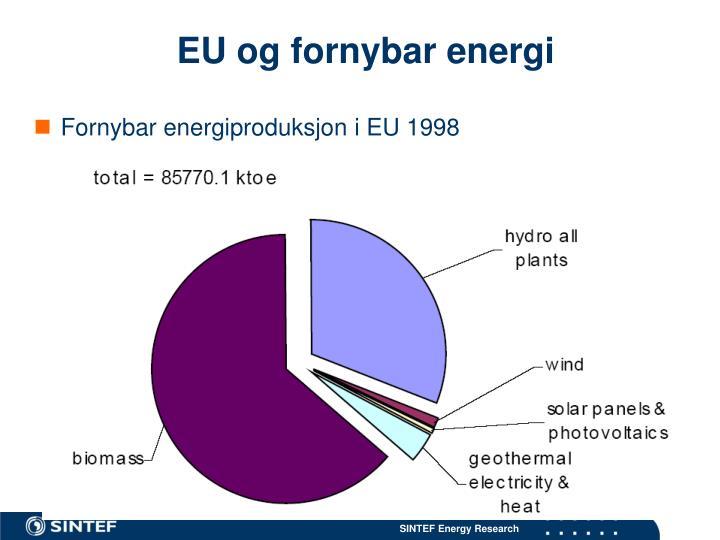 EU og fornybar energi