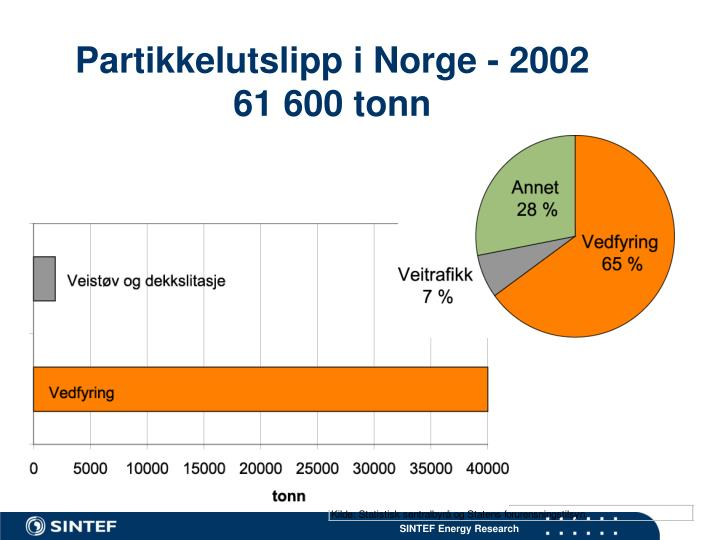 Partikkelutslipp i Norge - 2002