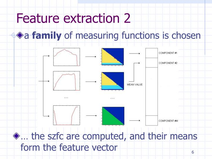 Feature extraction 2
