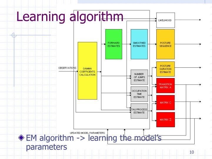 Learning algorithm