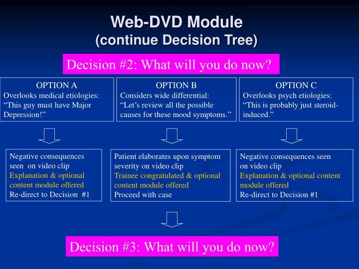 Web-DVD Module