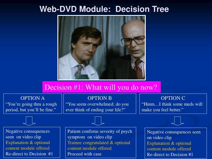 Web-DVD Module:  Decision Tree