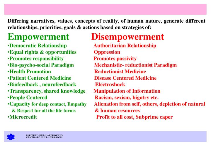 Differing narratives, values, concepts of reality, of human nature, generate different relationships, priorities, goals & actions based on strategies of: