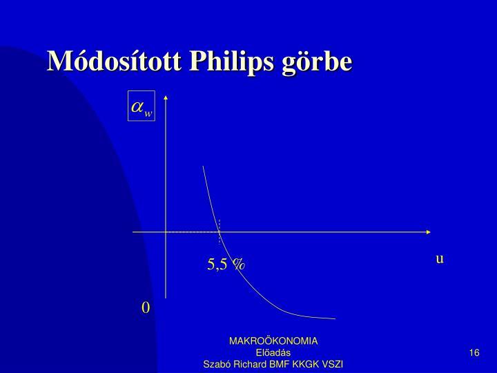Módosított Philips görbe