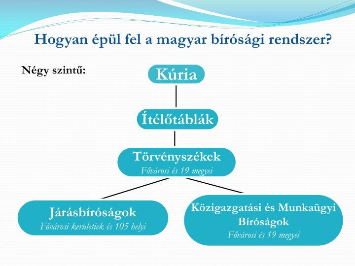 Hogyan épül fel a magyar bírósági rendszer?