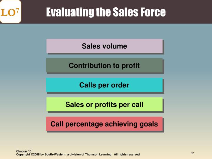 Evaluating the Sales Force