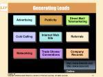 generating leads
