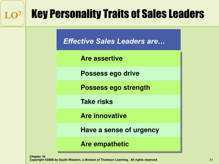 Key Personality Traits of Sales Leaders