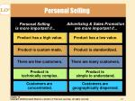 personal selling1