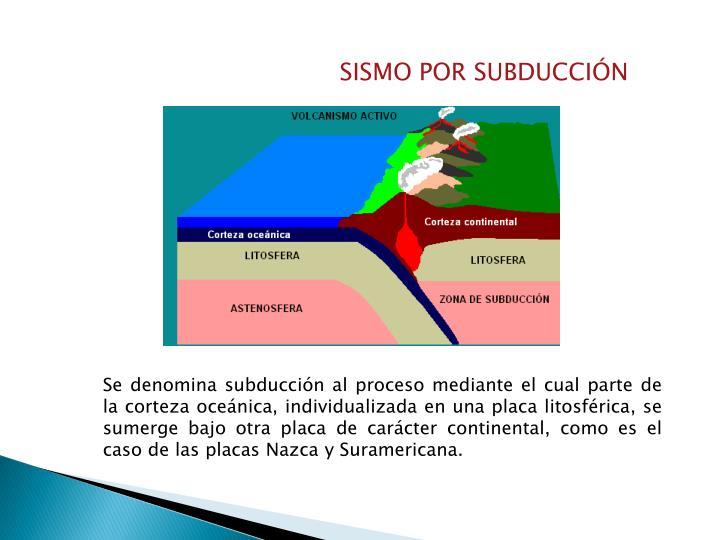 SISMO POR SUBDUCCIÓN