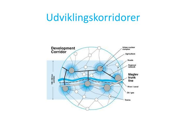 Udviklingskorridorer