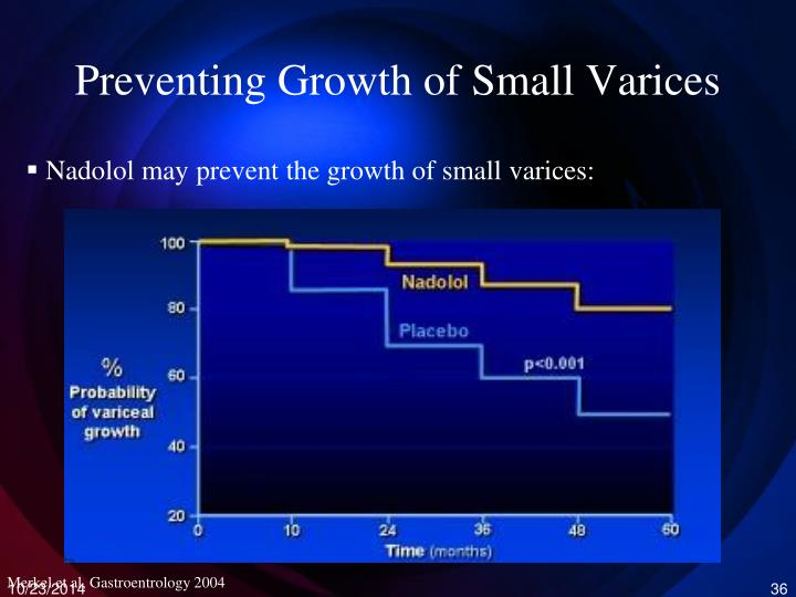 Preventing Growth of Small Varices