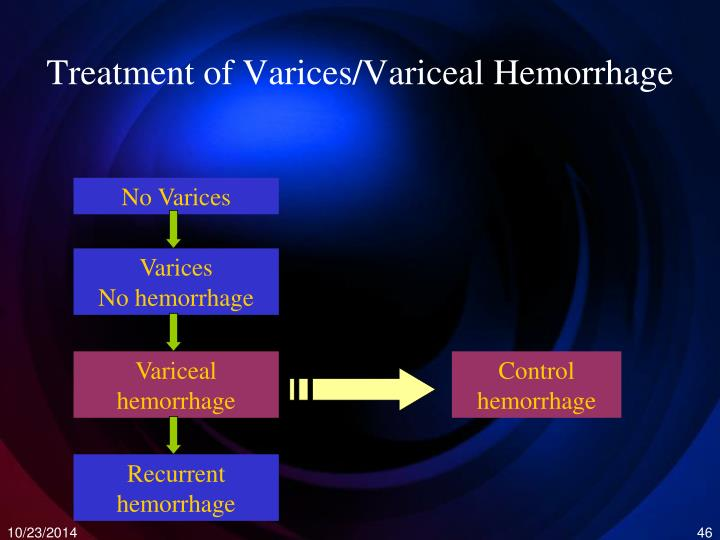 Treatment of Varices/Variceal Hemorrhage