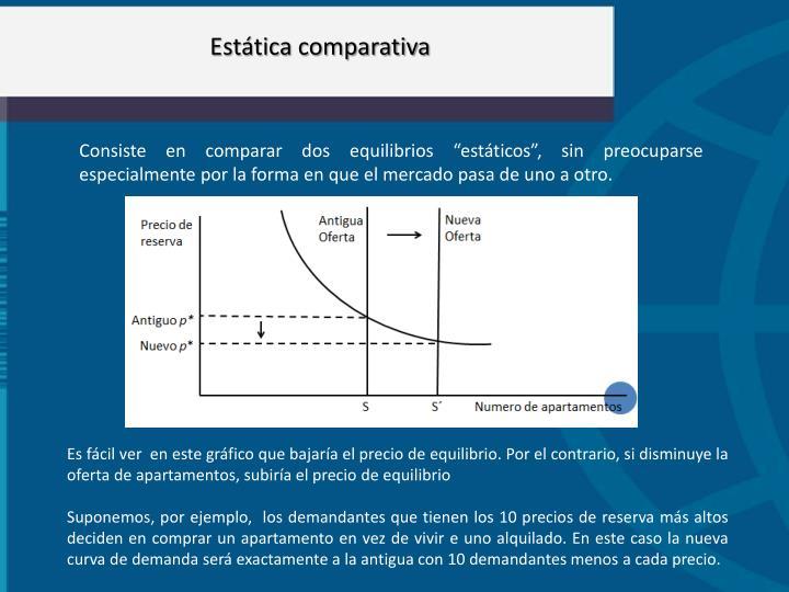 Esttica comparativa