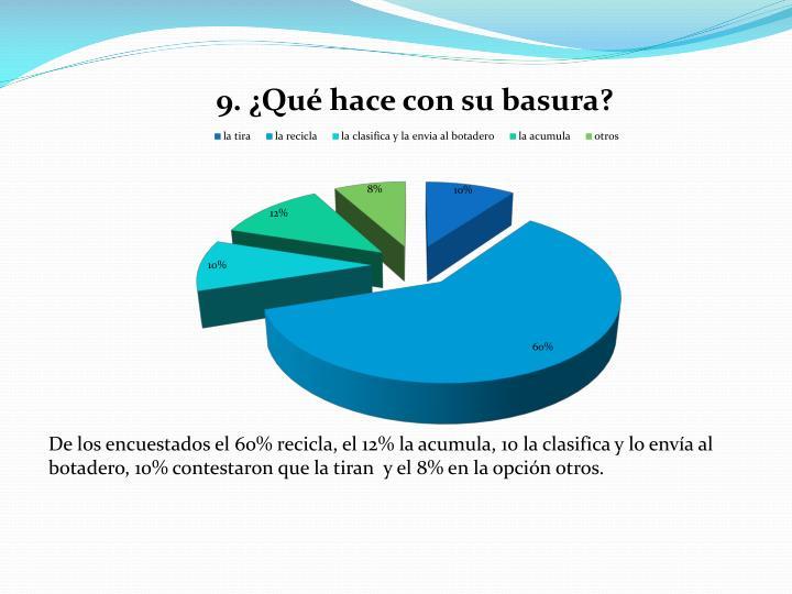 De los encuestados el 60% recicla, el 12% la acumula, 10 la clasifica y lo envía al botadero, 10% contestaron que la tiran  y el 8% en la opción otros.