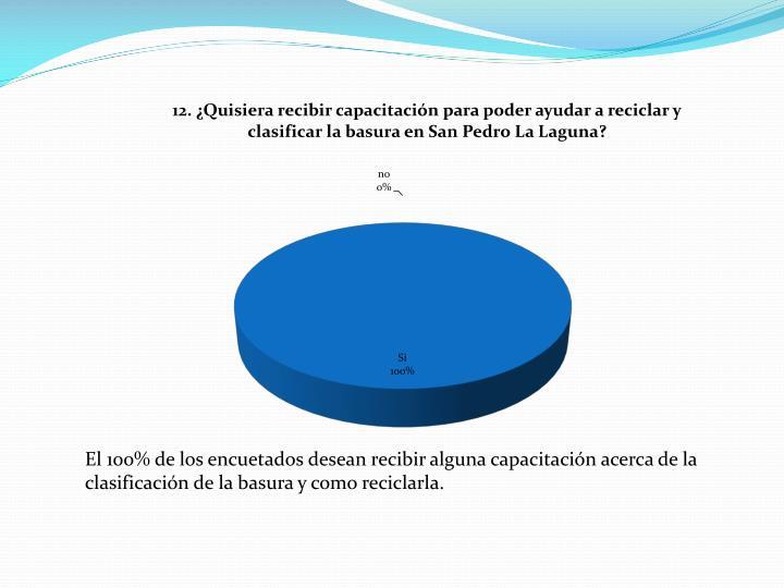 El 100% de los encuetados desean recibir alguna capacitación acerca de la clasificación de la basura y como reciclarla.