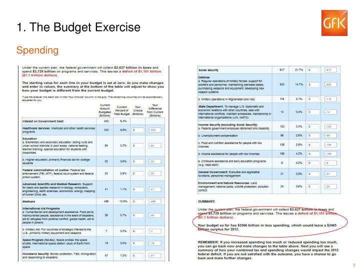 1. The Budget Exercise