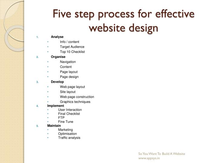 Five step process for effective website design