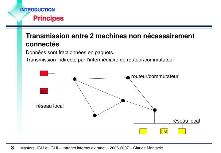 routeur/commutateur