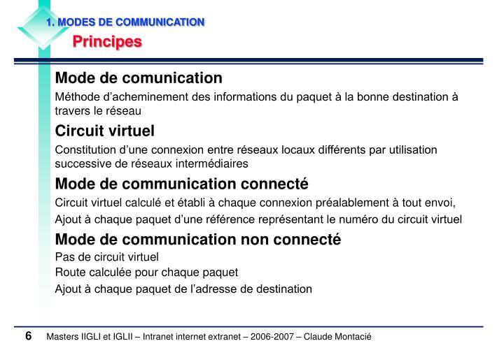1. MODES DE COMMUNICATION