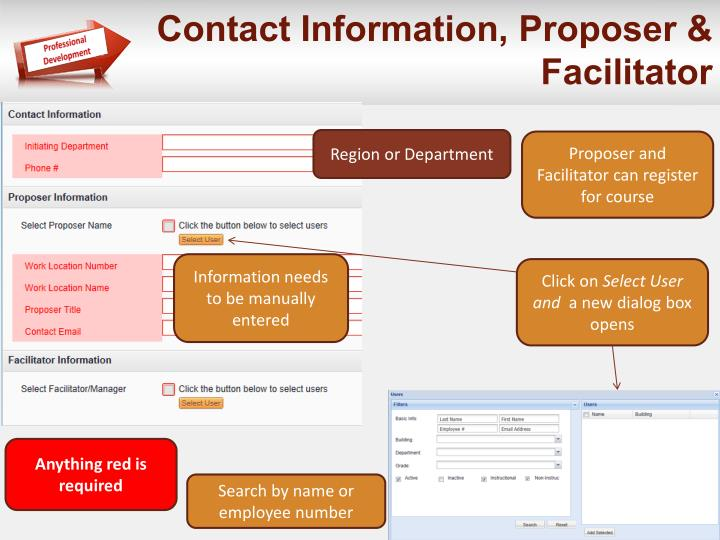 Contact Information, Proposer & Facilitator
