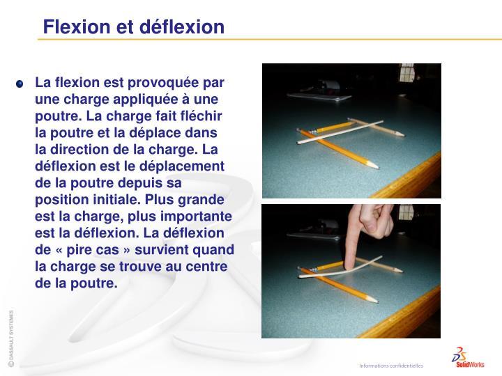 Flexion et déflexion