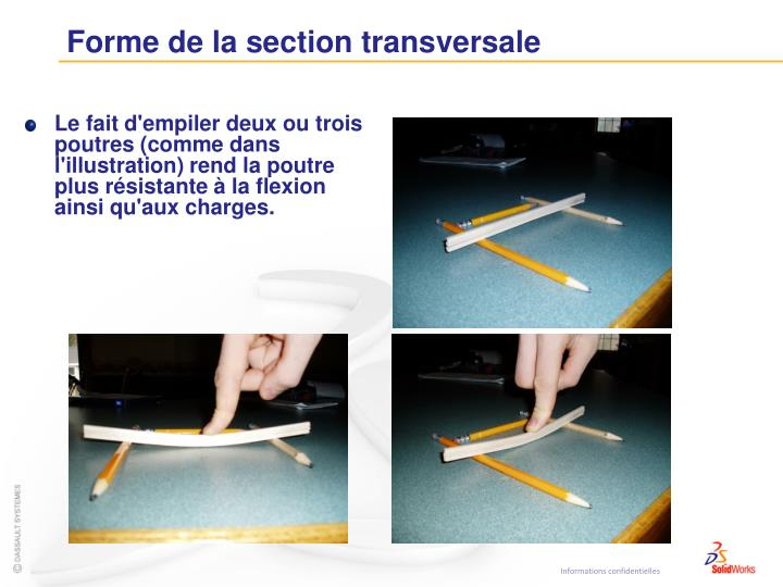 Forme de la section transversale