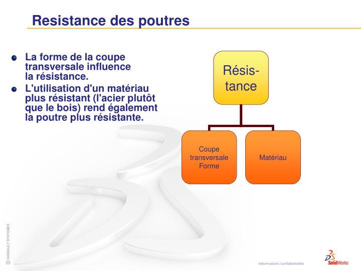 Resistance des poutres