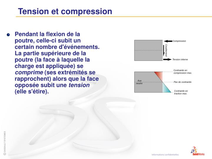 Tension et compression