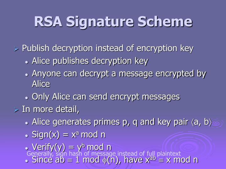 RSA Signature Scheme