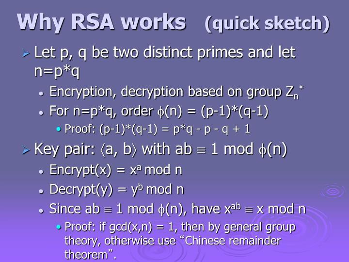 Why RSA works
