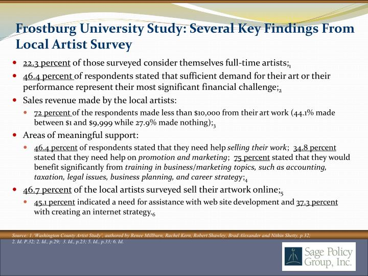 Frostburg University Study: Several Key Findings From Local Artist Survey