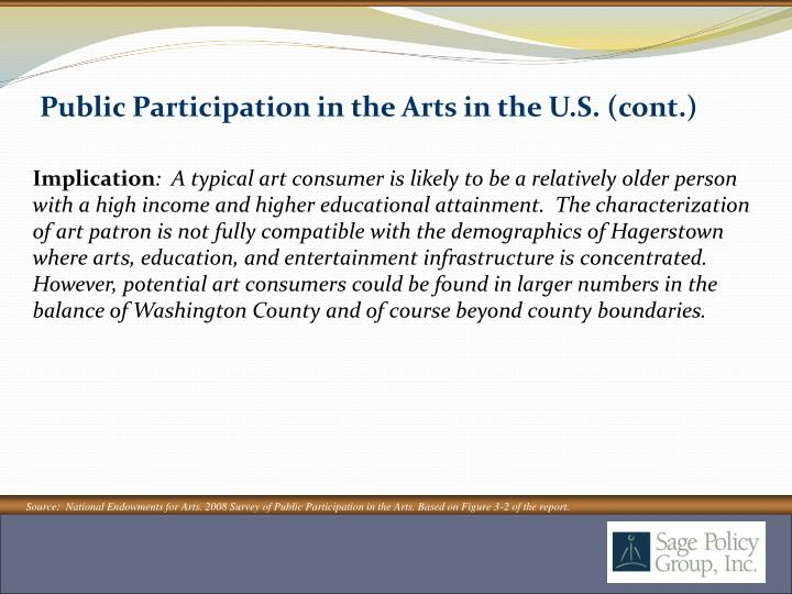 Public Participation in the Arts in the U.S. (cont.)