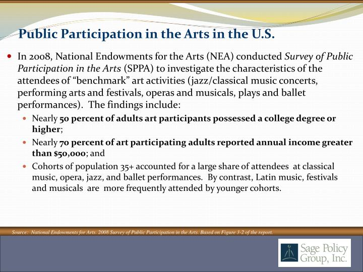 Public Participation in the Arts in the U.S.