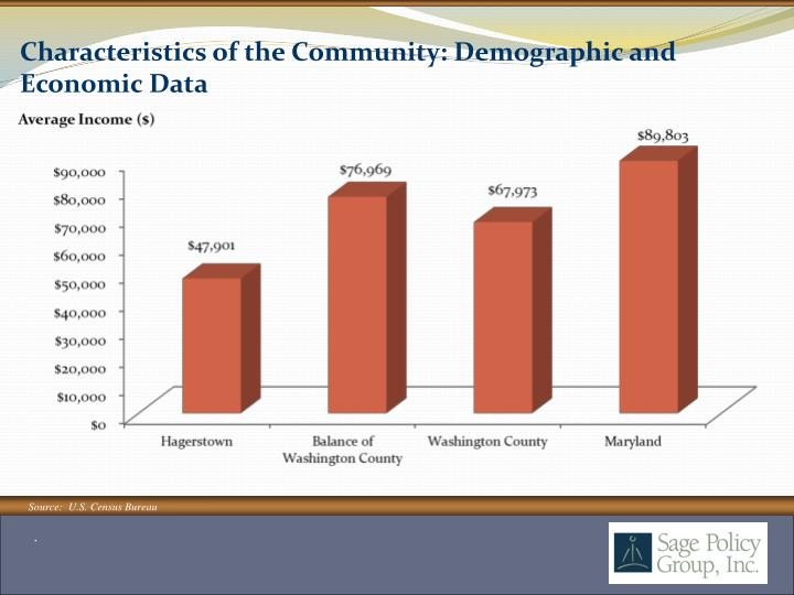 Characteristics of the Community: Demographic and Economic Data