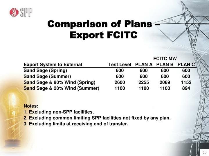 Comparison of Plans –