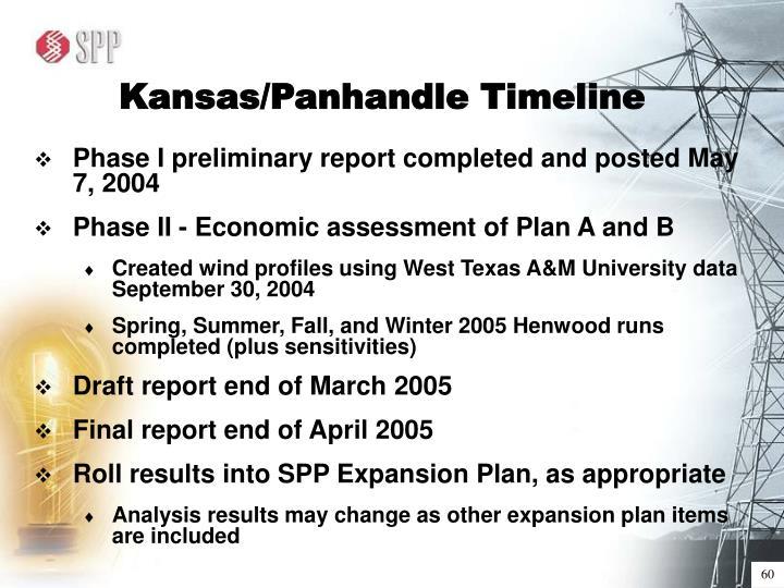 Kansas/Panhandle Timeline