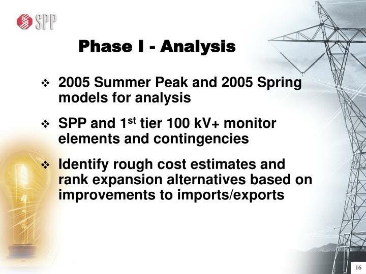 Phase I - Analysis