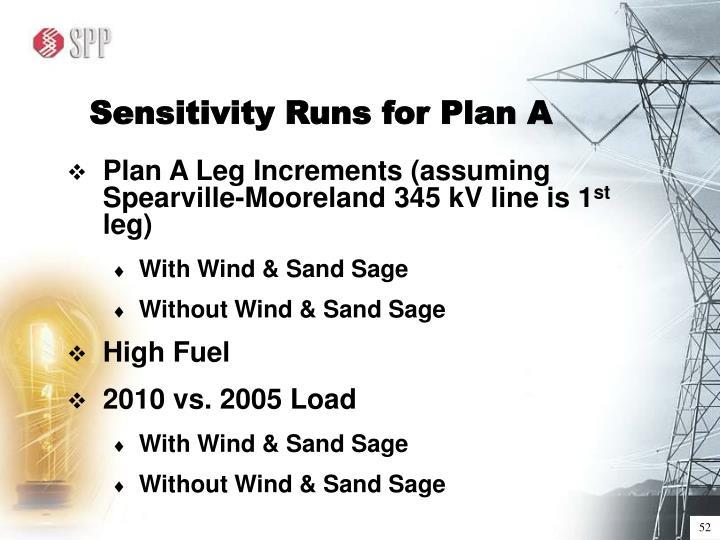 Sensitivity Runs for Plan A