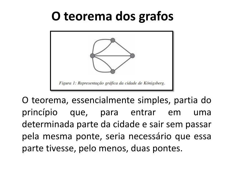O teorema dos grafos