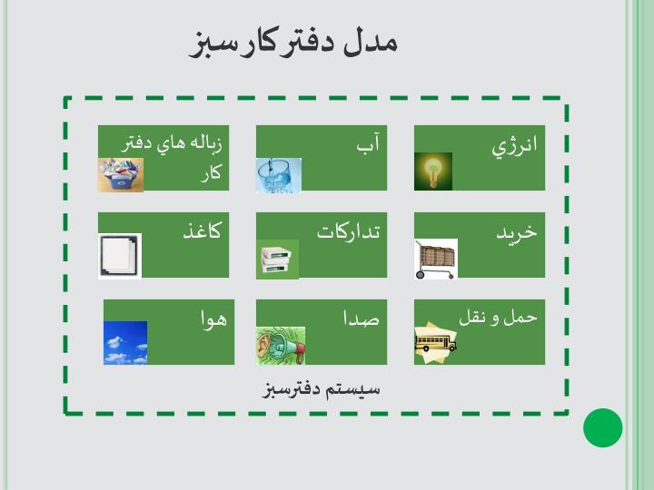 مدل دفتر کار سبز