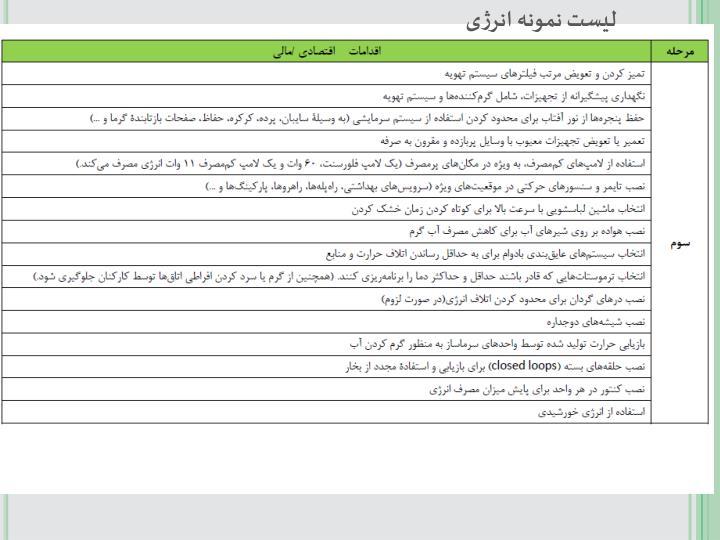 لیست نمونه انرژی