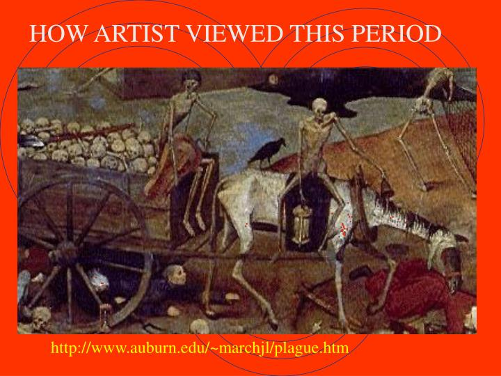HOW ARTIST VIEWED THIS PERIOD