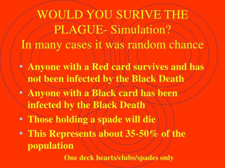 WOULD YOU SURIVE THE PLAGUE- Simulation?