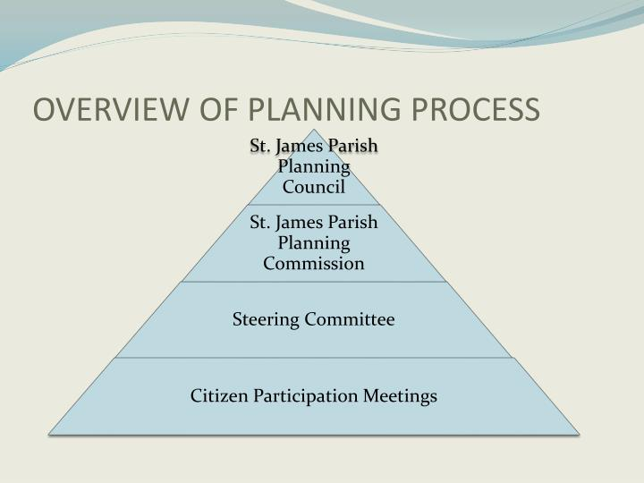 OVERVIEW OF PLANNING PROCESS