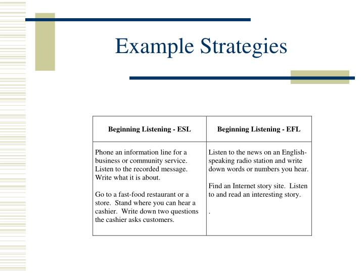 Example Strategies