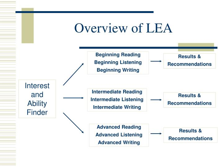 Overview of LEA
