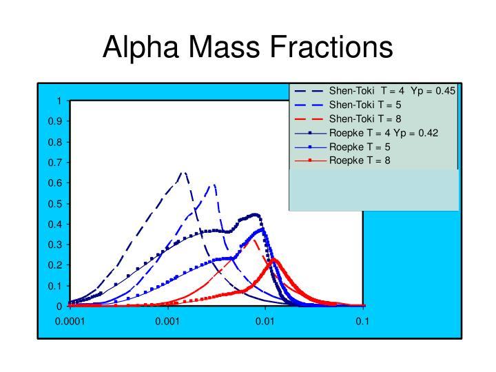 Alpha Mass Fractions