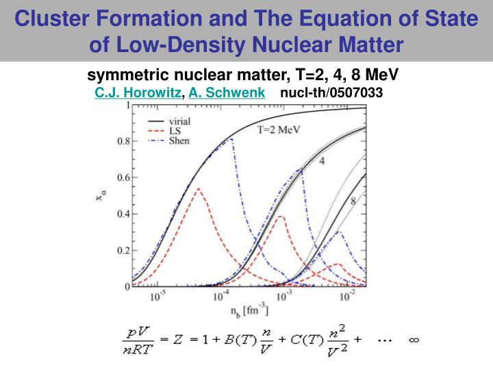 Cluster Formation and The Equation of State